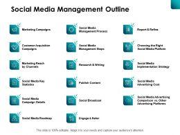 Social Media Management Outline Social Broadcast Ppt Powerpoint Presentation File Show