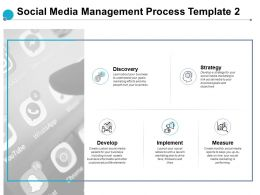 Social Media Management Process Discovery Develop Ppt Powerpoint Presentation