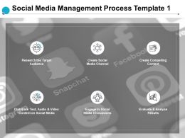 Social Media Management Process Evaluate And Analyze Results Ppt Powerpoint Presentation Styles Mockup