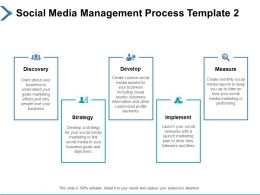 Social Media Management Process Implement Ppt Powerpoint Presentation File