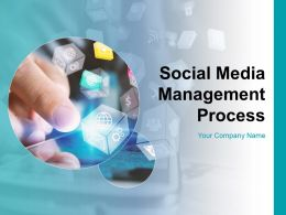 Social Media Management Process Powerpoint Presentation Slides