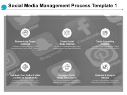 Social Media Management Process Target Social Ppt Powerpoint Presentation Show Outfit