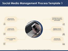 Social Media Management Process Template Discussions Ppt Powerpoint Presentation Show