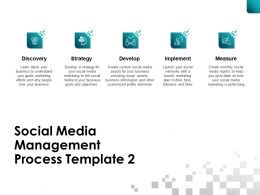 Social Media Management Process Template Implement B191 Ppt Powerpoint Presentation File Display
