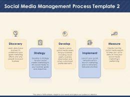 Social Media Management Process Template Implement Ppt Powerpoint Presentation Topics