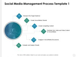 Social Media Management Process Template Media Discussions B316 Ppt Powerpoint Presentation