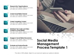 Social Media Management Process Template Media Discussions Ppt Powerpoint Presentation File Format