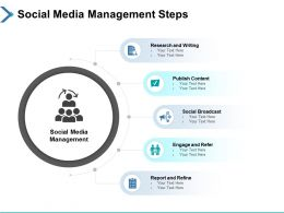 Social Media Management Steps Broadcast Ppt Powerpoint Presentation Gallery Files
