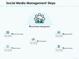 Social Media Management Steps Engage Broadcast Ppt Powerpoint Presentation Slides Good