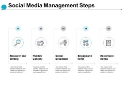 Social Media Management Steps Publish Engage Ppt Powerpoint Presentation Styles Smartart