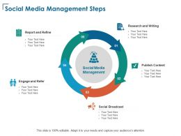 Social Media Management Steps Report And Refine Ppt Powerpoint Presentation Infographics Slides
