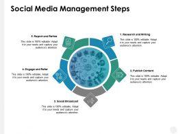 Social Media Management Steps Social Broadcast Ppt Powerpoint Presentation File Skills