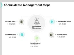 Social Media Management Steps Social Media Management Ppt Powerpoint Presentation File Clipart