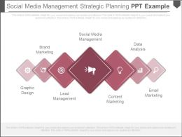Social Media Management Strategic Planning Ppt Example