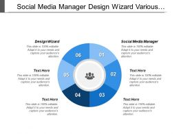 Social Media Manager Design Wizard Various Format Infographic Imagery
