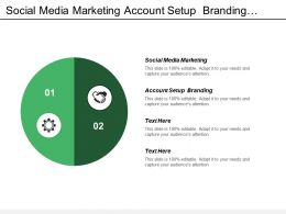Social Media Marketing Account Setup Branding Professional Development
