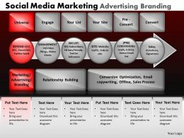 Social Media Marketing Advertising Branding Powerpoint Slides And Ppt Templates DB