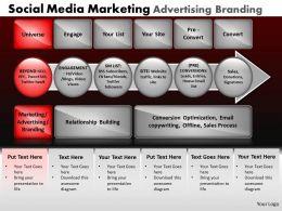 social_media_marketing_advertising_branding_powerpoint_slides_and_ppt_templates_db_Slide02