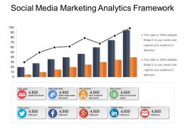 Social Media Marketing Analytics Framework Ppt Example