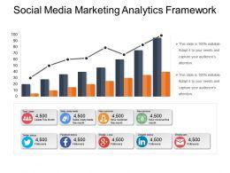 social_media_marketing_analytics_framework_ppt_example_Slide01