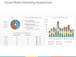 Social Media Marketing Assessment Ppt Background Designs