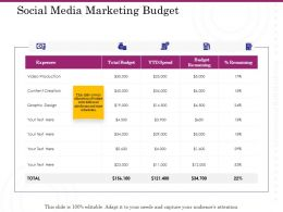 Social Media Marketing Budget Ppt Powerpoint Presentation Show Samples