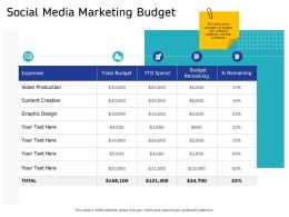 Social Media Marketing Budget Text Here Ppt Powerpoint Presentation Inspiration Example