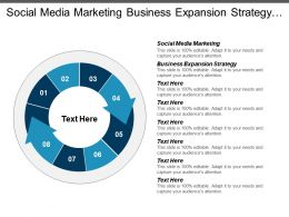 Social Media Marketing Business Expansion Strategy Capital Expenditure Cpb