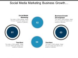 Social Media Marketing Business Growth Development Financial Management Cpb