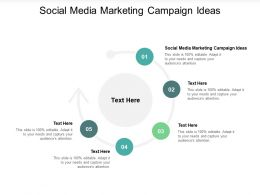 Social Media Marketing Campaign Ideas Ppt Powerpoint Presentation Model Files Cpb