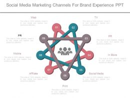 Social Media Marketing Channels For Brand Experience Ppt