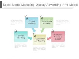 Social Media Marketing Display Advertising Ppt Model