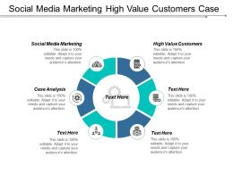 Social Media Marketing High Value Customers Case Analysis Cpb