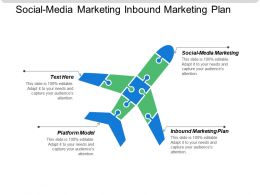 Social Media Marketing Inbound Marketing Plan Platform Model Cpb