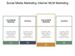 Social Media Marketing Internet Mlm Marketing Marketing Systems Cpb