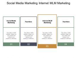 Social Media Marketing Internet Mlm Marketing Marketing Systems Cpb