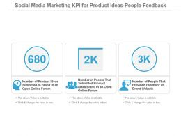 Social Media Marketing Kpi For Product Ideas People Feedback Powerpoint Slide