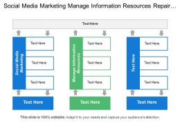 Social Media Marketing Manage Information Resources Repair Facilities