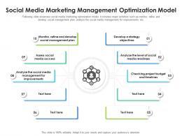 Social Media Marketing Management Optimization Model