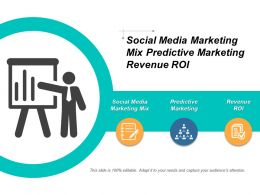 Social Media Marketing Mix Predictive Marketing Revenue Roi Cpb