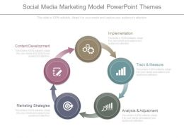 Social Media Marketing Model Powerpoint Themes