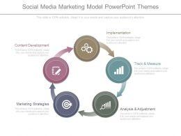social_media_marketing_model_powerpoint_themes_Slide01