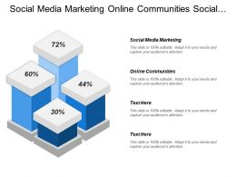 Social Media Marketing Online Communities Social Media Analytics