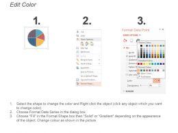 Social Media Marketing Performance Evaluation Ppt Diagrams