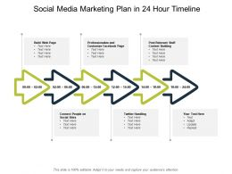 Social Media Marketing Plan In 24 Hour Timeline