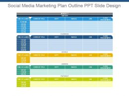 Social Media Marketing Plan Outline Ppt Slide Design