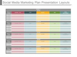 Social Media Marketing Plan Presentation Layouts
