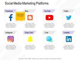 Social Media Marketing Platforms Blog Ppt Powerpoint Presentation Slides Deck