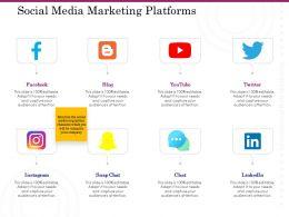 Social Media Marketing Platforms Ppt Powerpoint Presentation Styles Deck