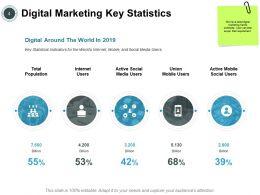 social_media_marketing_powerpoint_presentation_slides_Slide04